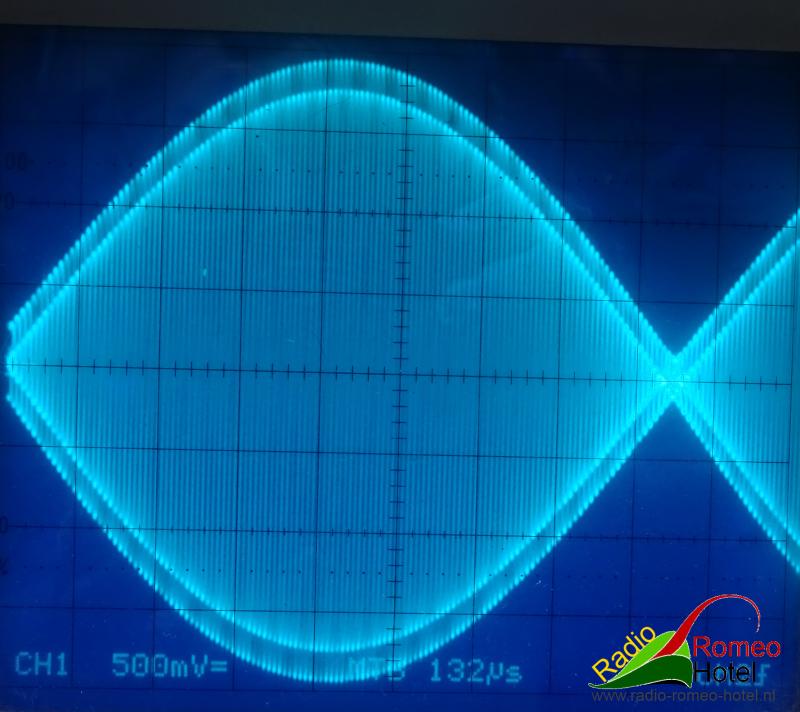 FRM stereocoder modificatie